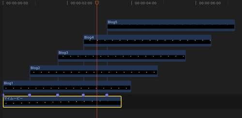 Final Cut Pro Xで分身を作る方法